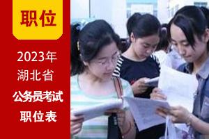 2022年北京市考招录职位表